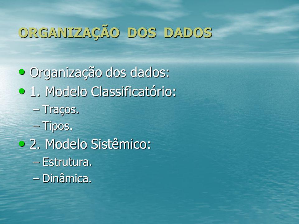Organização dos dados: 1. Modelo Classificatório: