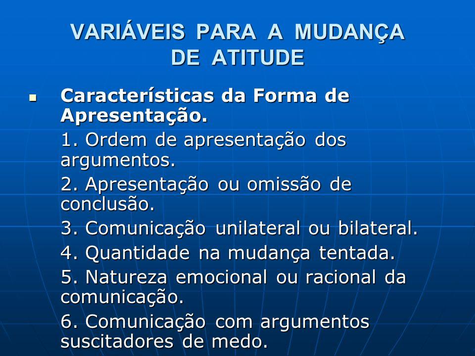 VARIÁVEIS PARA A MUDANÇA DE ATITUDE