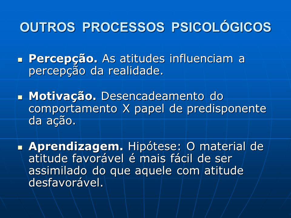 OUTROS PROCESSOS PSICOLÓGICOS