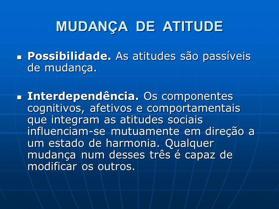 MUDANÇA DE ATITUDE Possibilidade. As atitudes são passíveis de mudança.