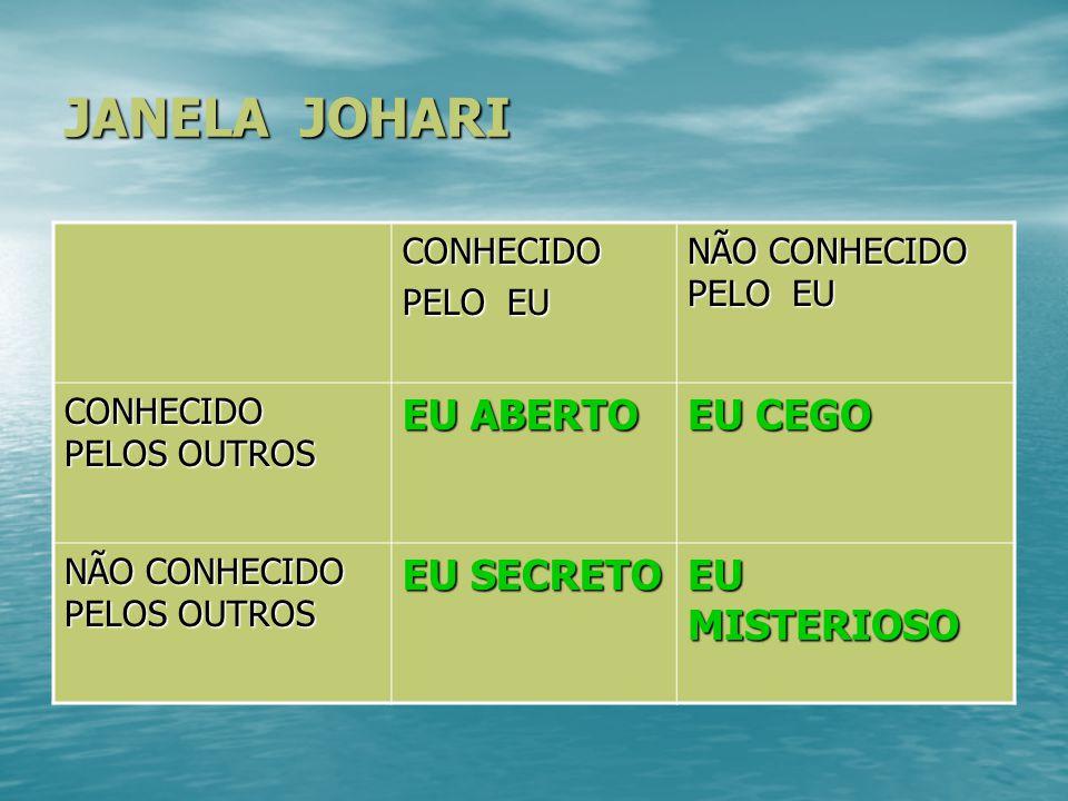 JANELA JOHARI EU ABERTO EU CEGO EU SECRETO EU MISTERIOSO CONHECIDO