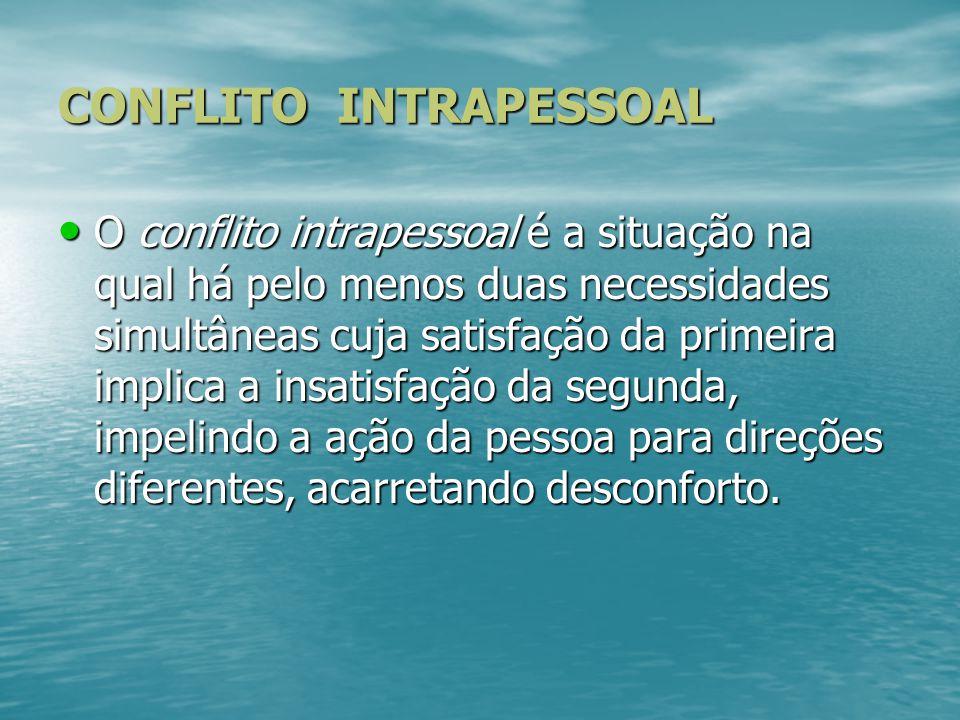 CONFLITO INTRAPESSOAL