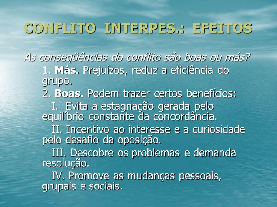 CONFLITO INTERPES.: EFEITOS