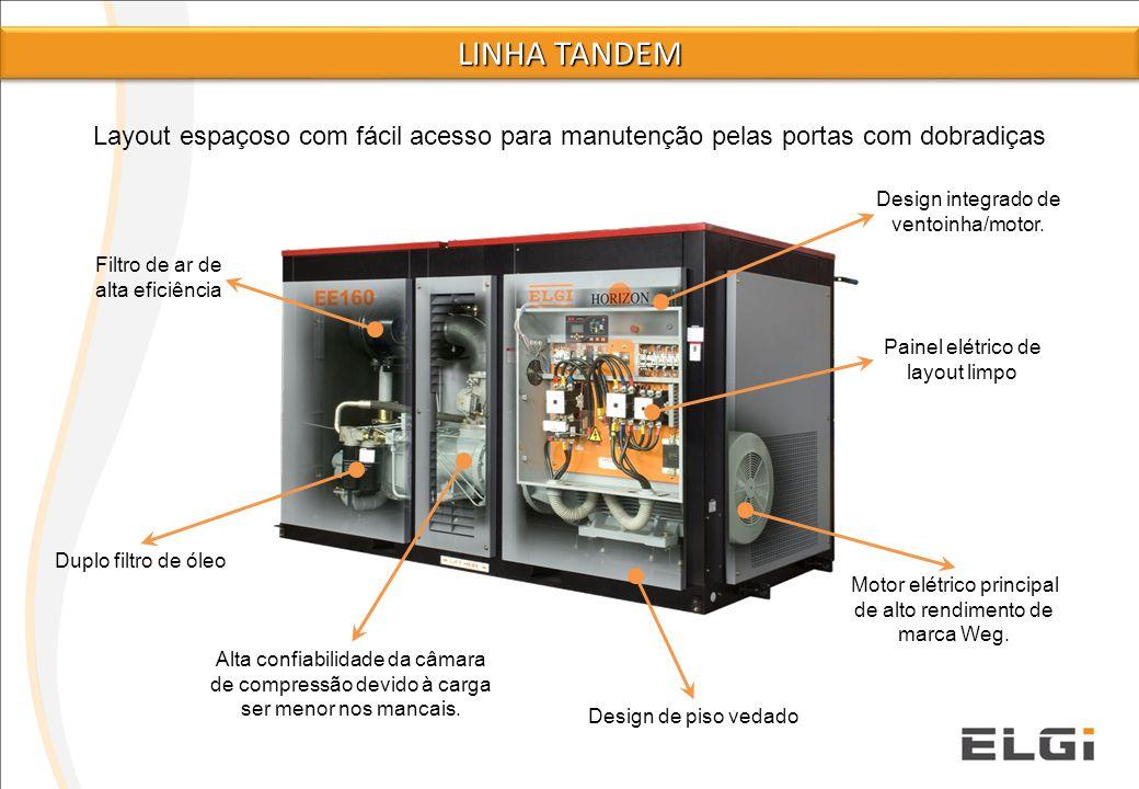 Linha TANDEM Layout espaçoso com fácil acesso para manutenção pelas portas com dobradiças. Design integrado de.