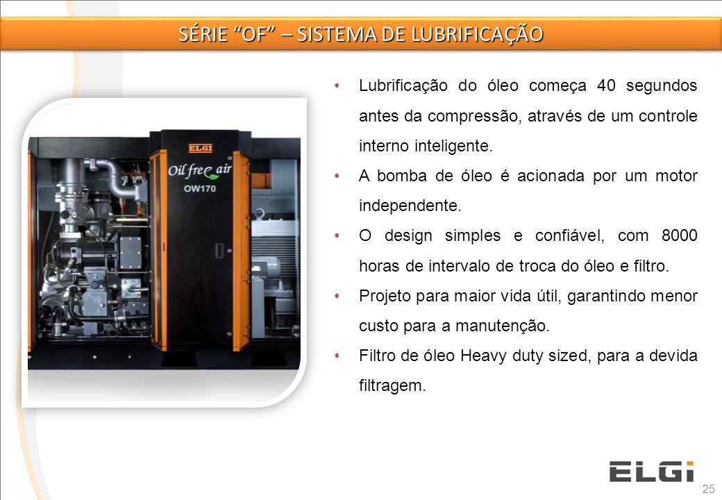 Série of – sistema de lubrificação
