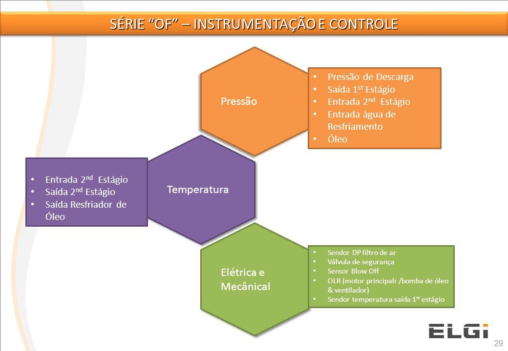 Série of – instrumentação e controle
