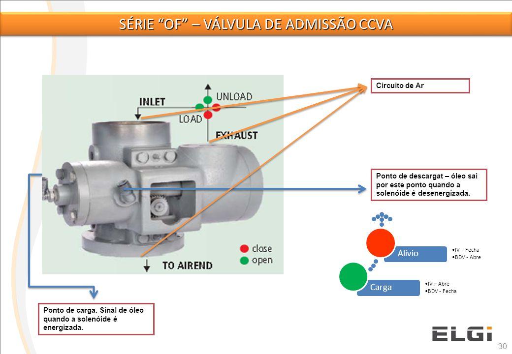 Série of – válvula de admissão ccva
