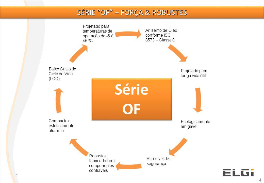 SÉRIE OF – FORÇA & ROBUSTES
