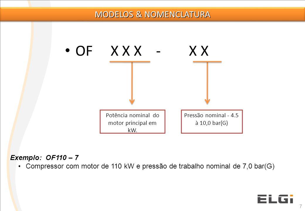 OF X X X - X X MODELOS & NOMENCLATURA Exemplo: OF110 – 7