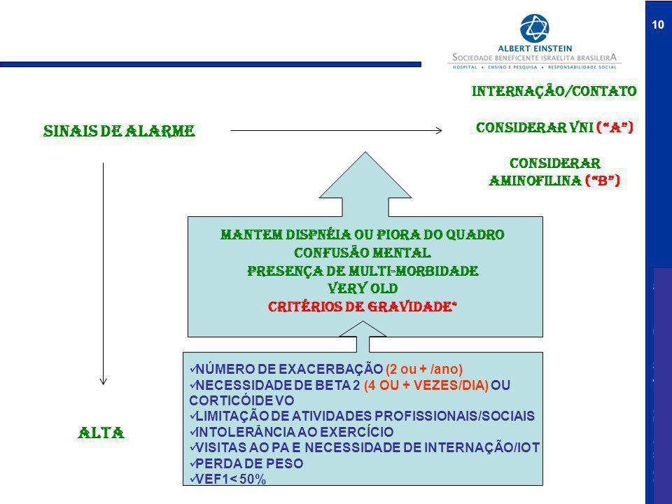 SINAIS DE ALARME ALTA INTERNAÇÃO/contato Considerar vni ( A )