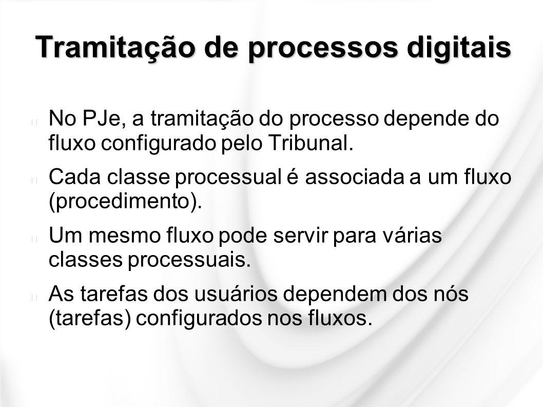 Tramitação de processos digitais