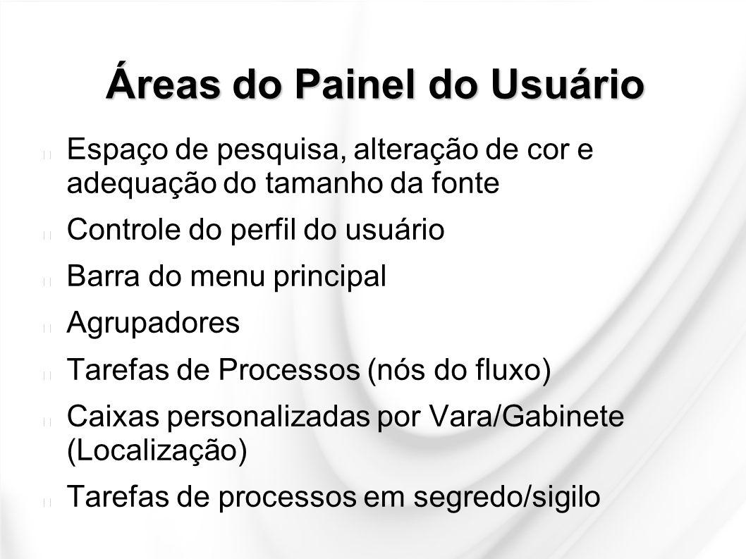Áreas do Painel do Usuário