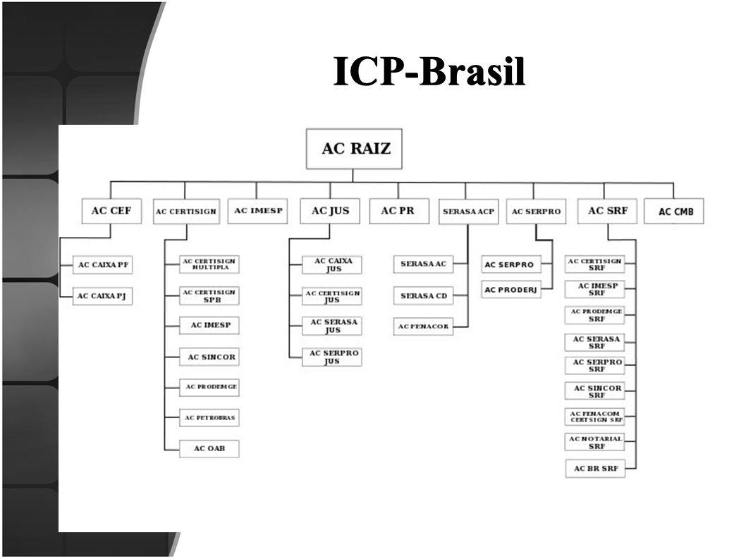 ICP-Brasil O ICP-Brasil está estruturado em uma autoridade certificadora raiz sob a qual estão todas as demais.