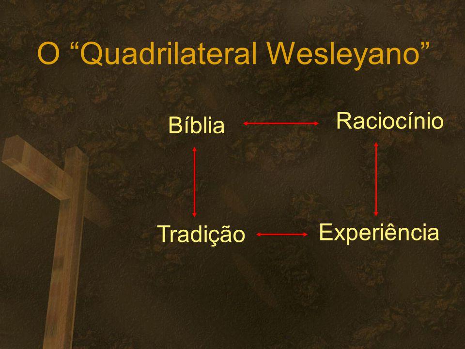 O Quadrilateral Wesleyano