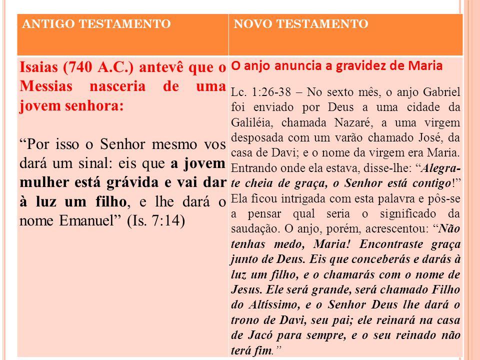 Isaias (740 A.C.) antevê que o Messias nasceria de uma jovem senhora:
