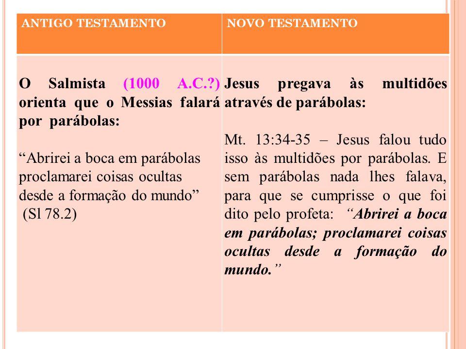 O Salmista (1000 A.C. ) orienta que o Messias falará por parábolas: