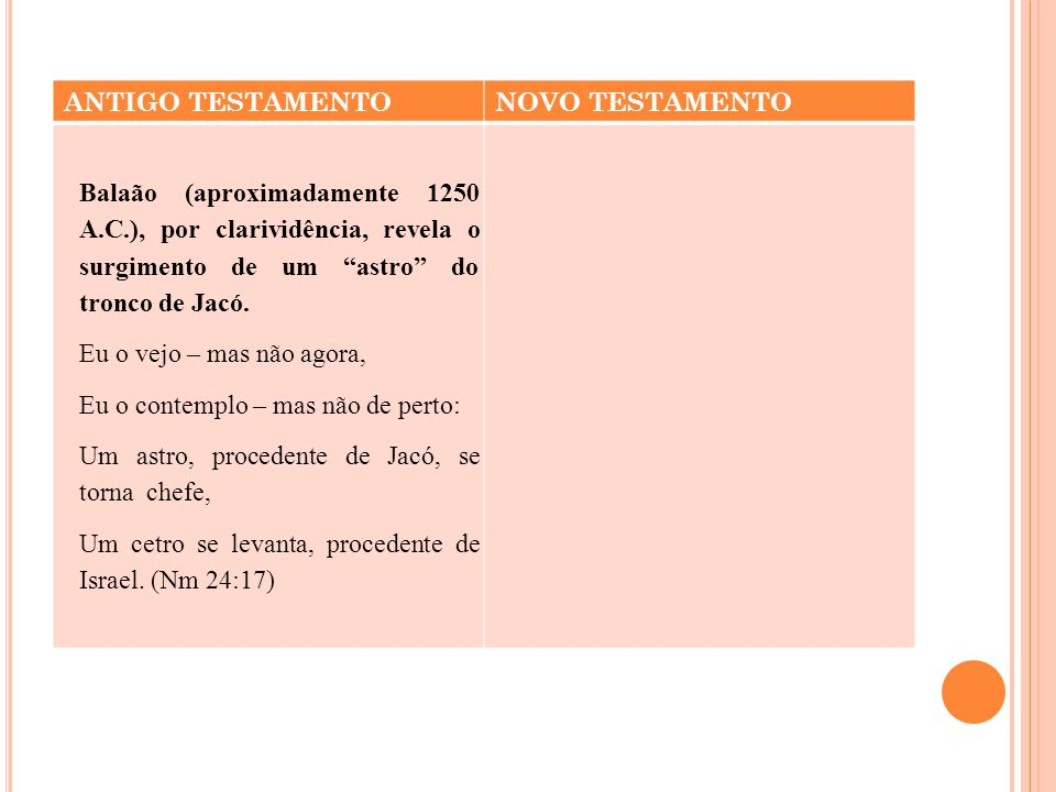 ANTIGO TESTAMENTO NOVO TESTAMENTO. Balaão (aproximadamente 1250 A.C.), por clarividência, revela o surgimento de um astro do tronco de Jacó.
