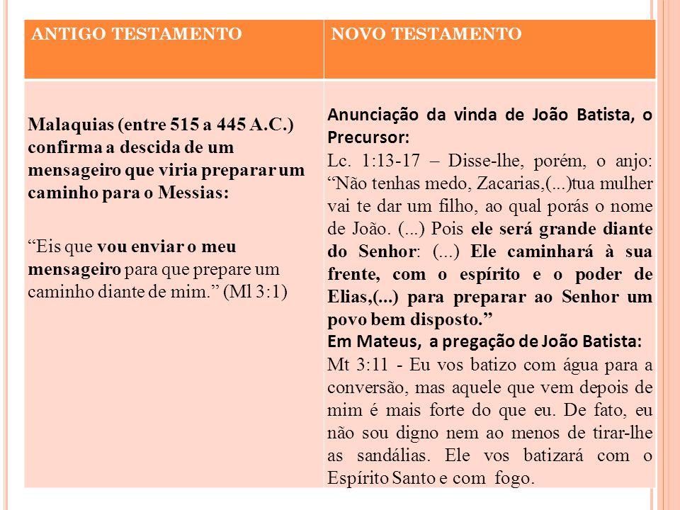 Anunciação da vinda de João Batista, o Precursor: