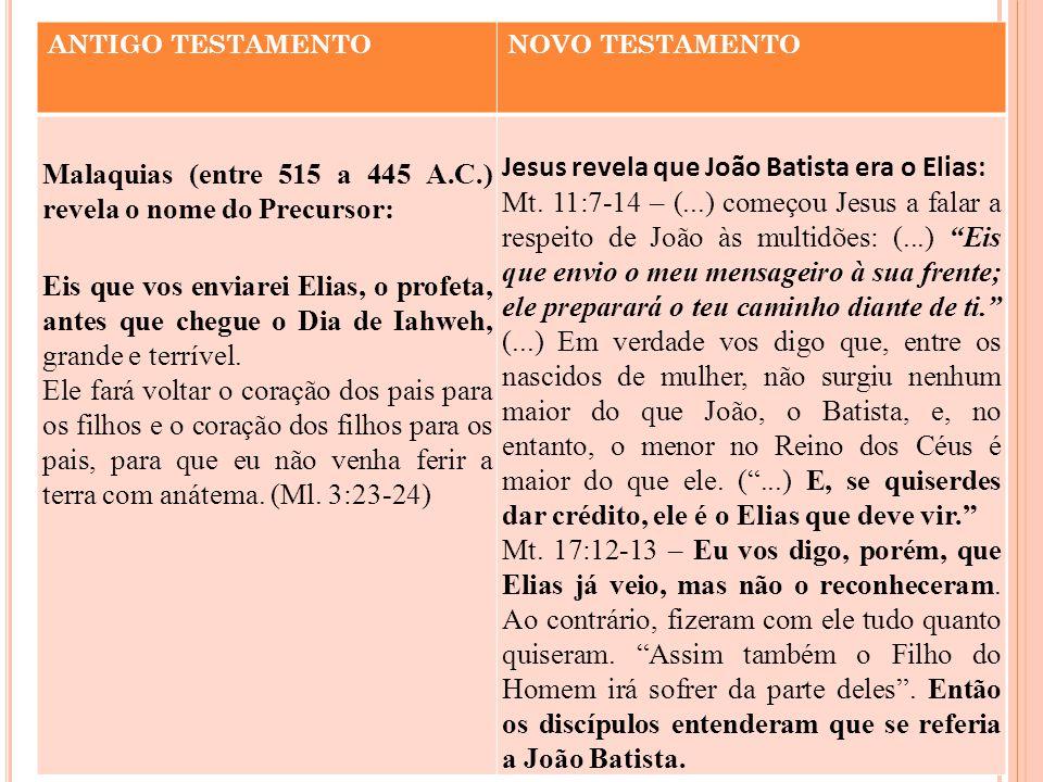 Malaquias (entre 515 a 445 A.C.) revela o nome do Precursor: