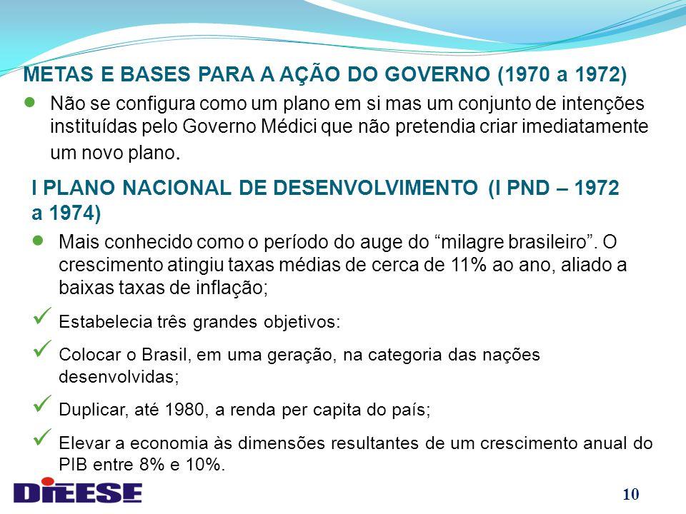 METAS E BASES PARA A AÇÃO DO GOVERNO (1970 a 1972)
