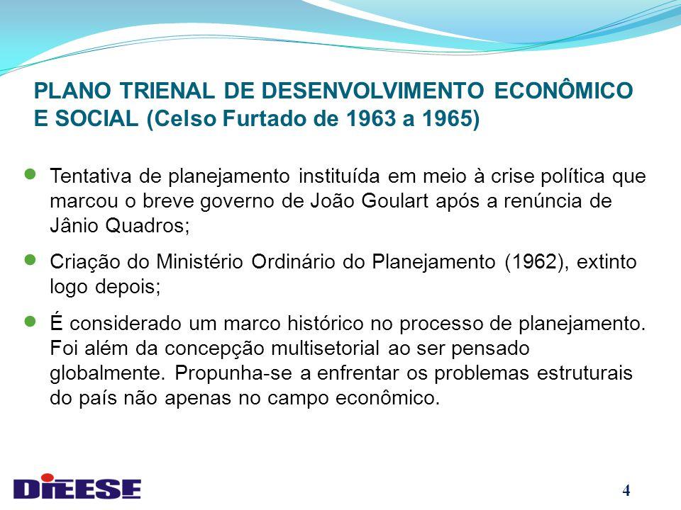 PLANO TRIENAL DE DESENVOLVIMENTO ECONÔMICO E SOCIAL (Celso Furtado de 1963 a 1965)