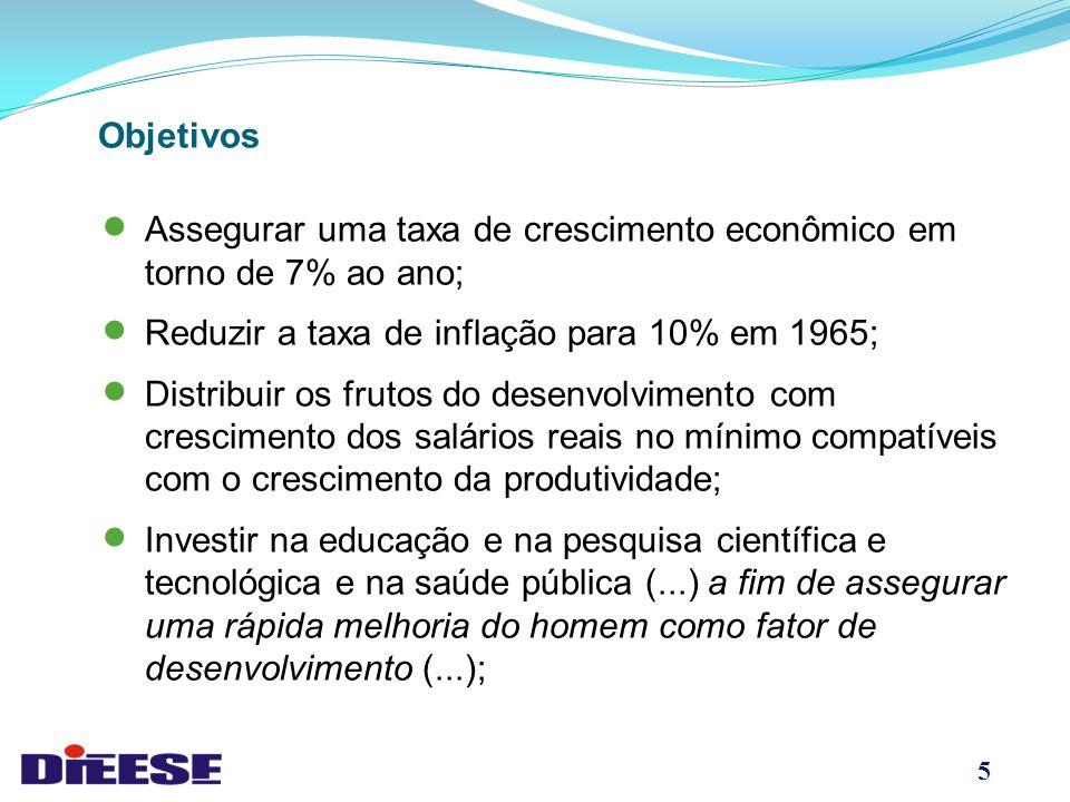 Objetivos Assegurar uma taxa de crescimento econômico em torno de 7% ao ano; Reduzir a taxa de inflação para 10% em 1965;