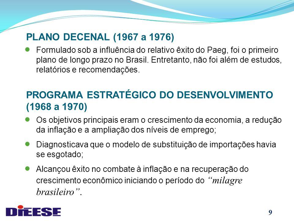 PROGRAMA ESTRATÉGICO DO DESENVOLVIMENTO (1968 a 1970)