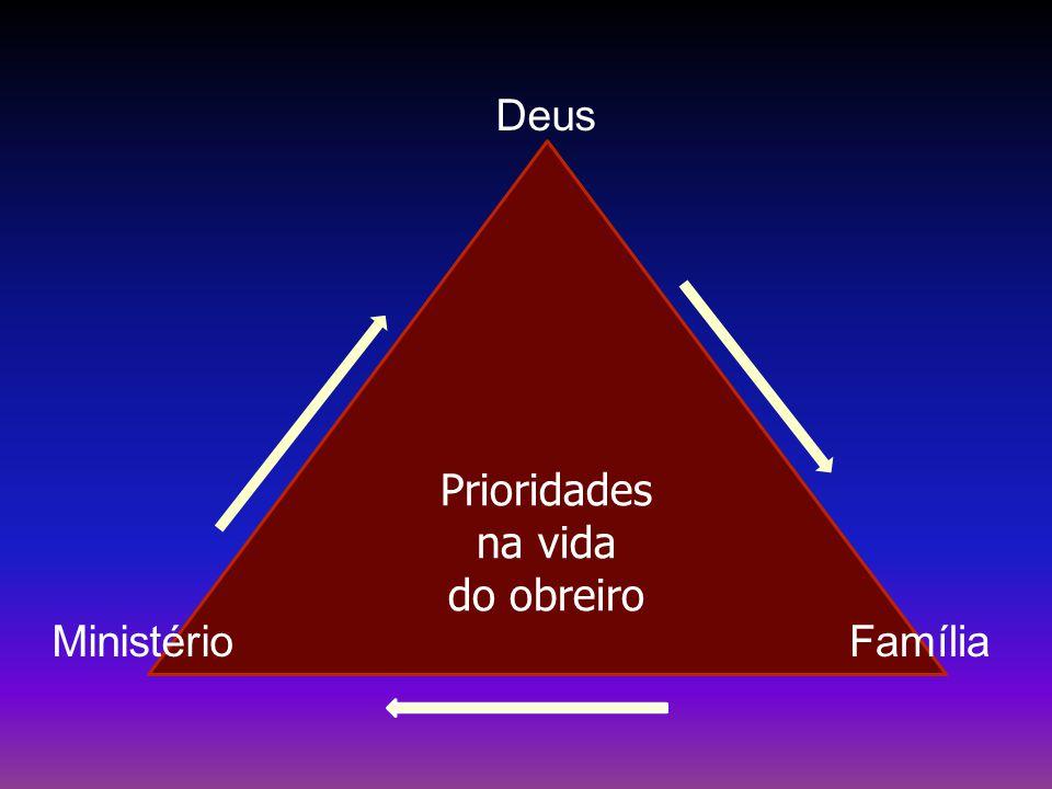 Deus Prioridades na vida do obreiro Ministério Família