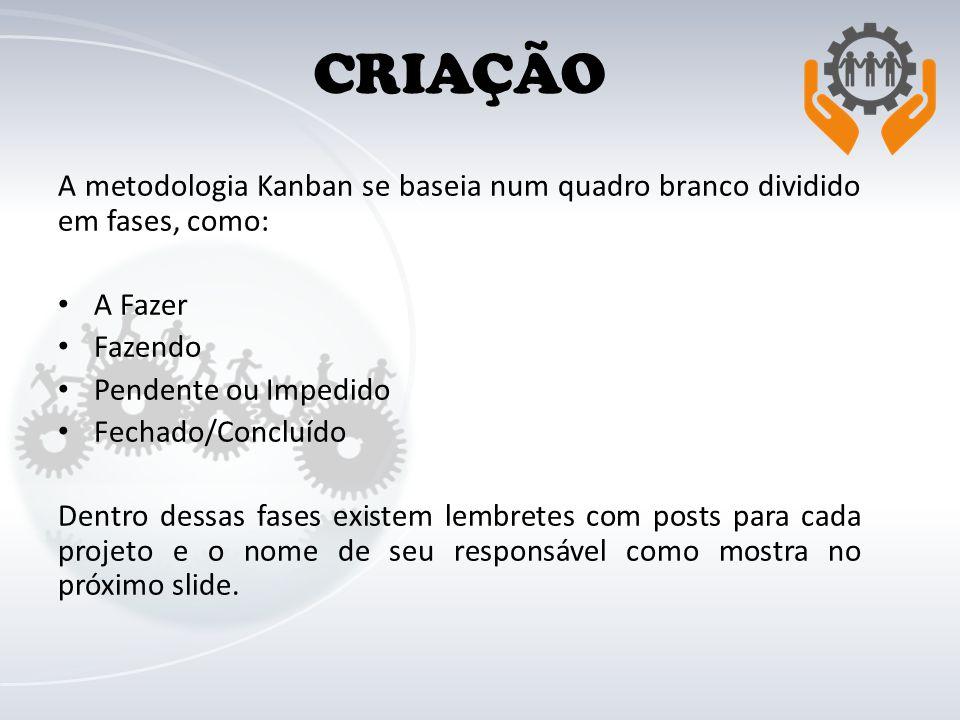 CRIAÇÃO A metodologia Kanban se baseia num quadro branco dividido em fases, como: A Fazer. Fazendo.