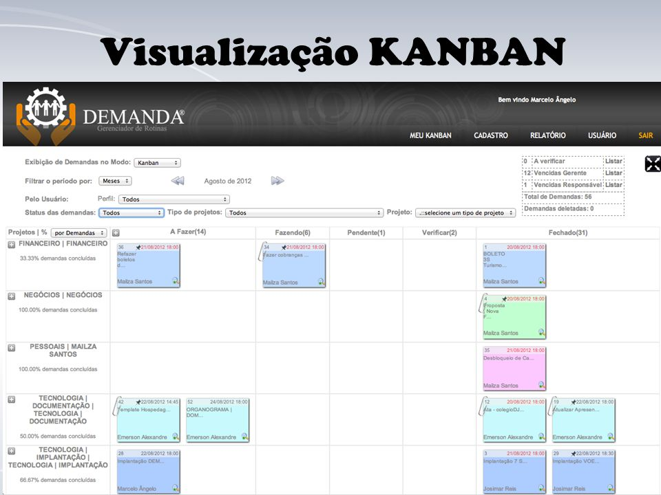 Visualização KANBAN Half Circle (Advanced)