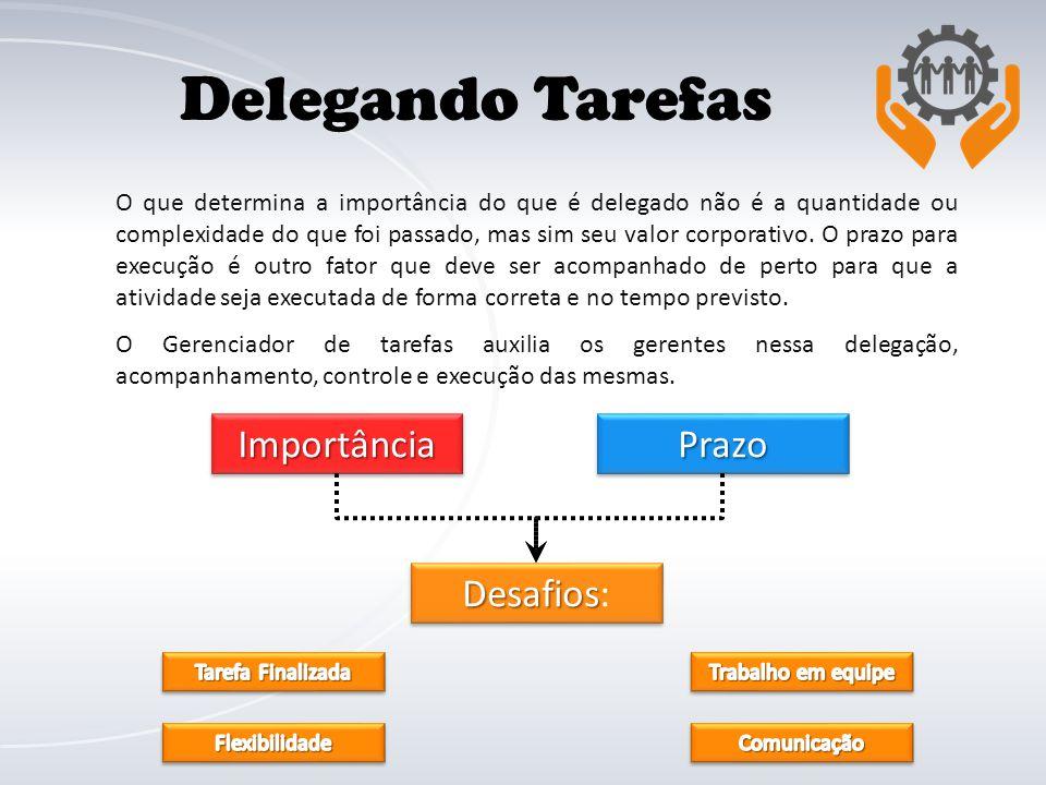 Delegando Tarefas Importância Prazo Desafios: