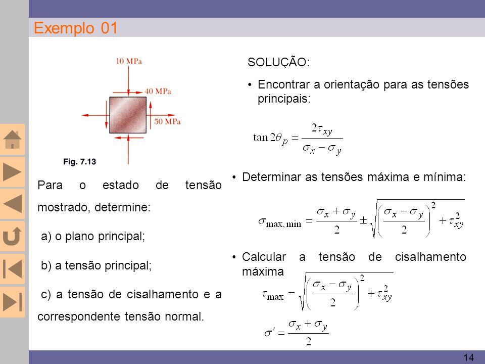 Exemplo 01 SOLUÇÃO: Encontrar a orientação para as tensões principais: