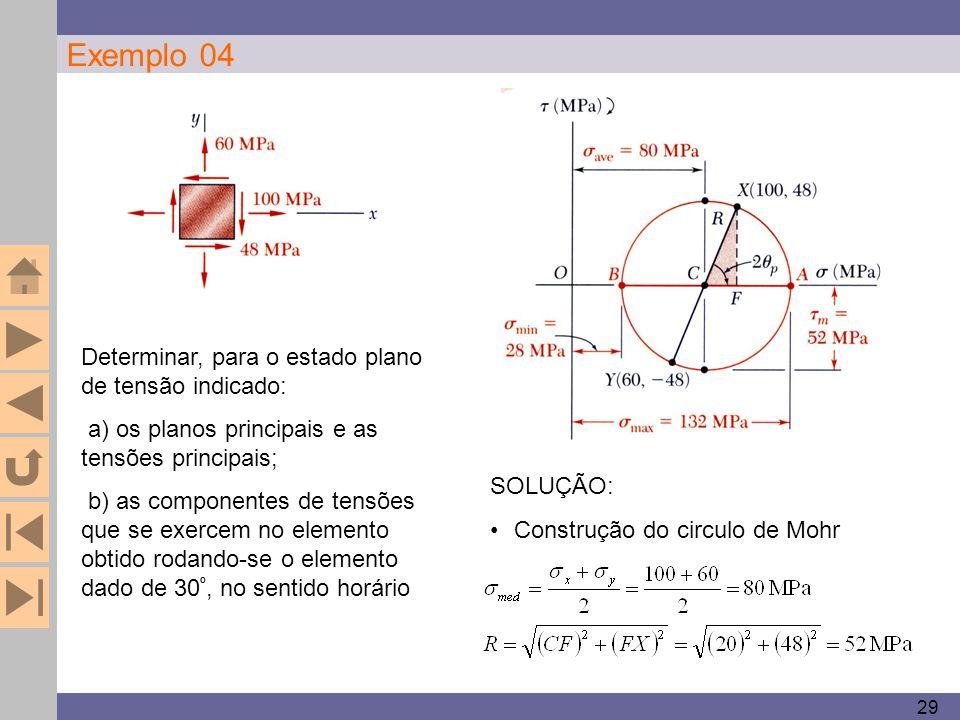 Exemplo 04 Determinar, para o estado plano de tensão indicado: