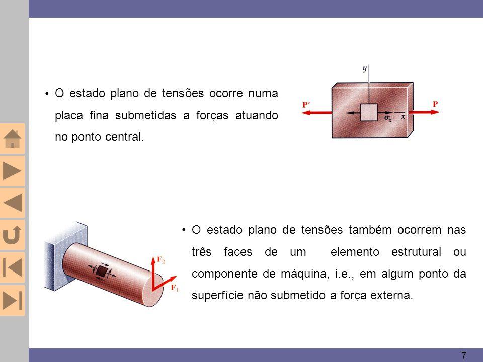 7 O estado plano de tensões ocorre numa placa fina submetidas a forças atuando no ponto central.