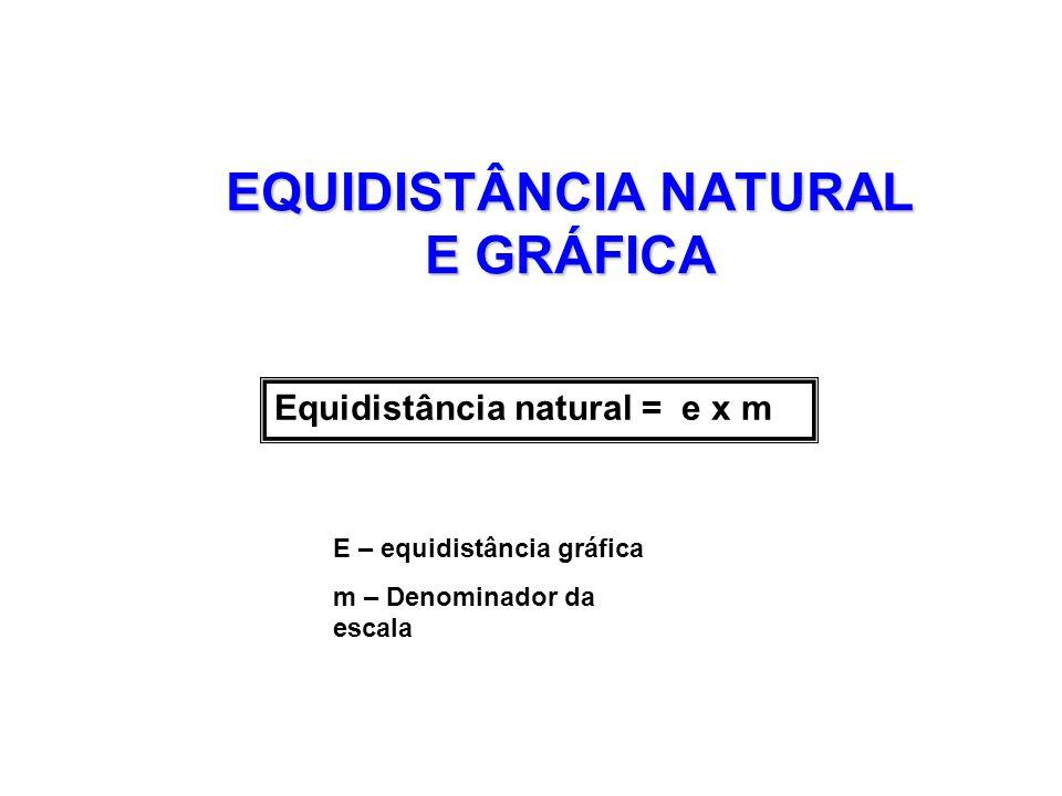 EQUIDISTÂNCIA NATURAL E GRÁFICA