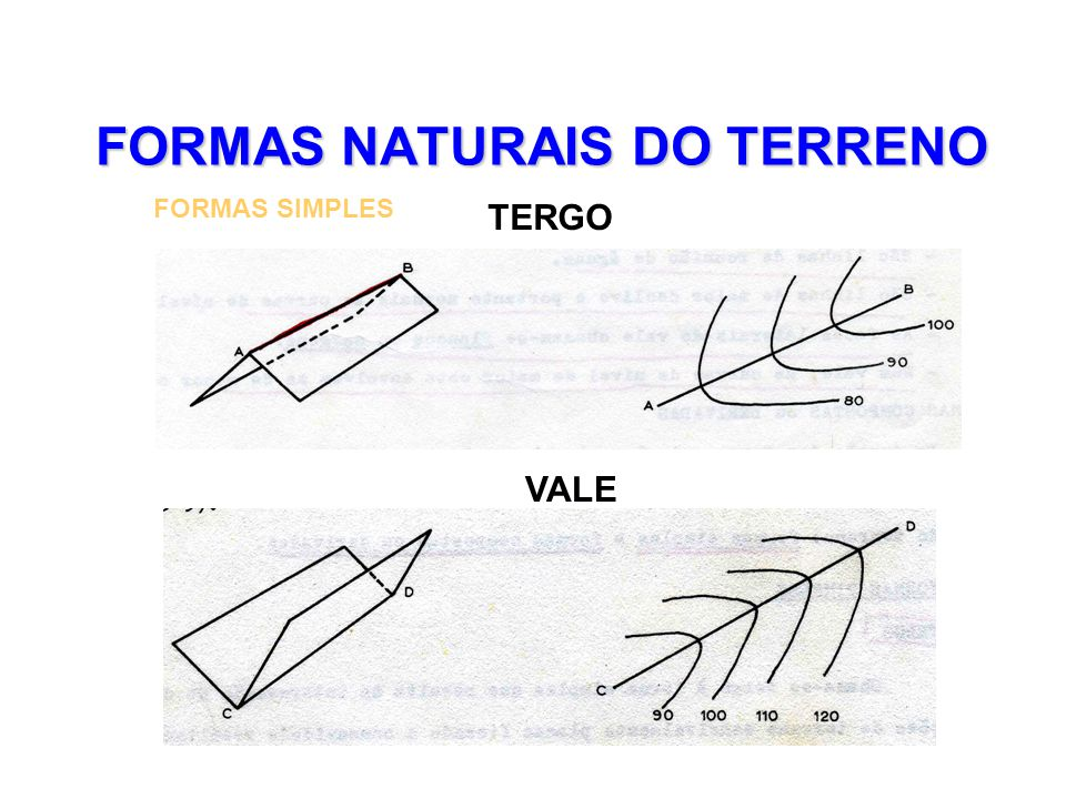 FORMAS NATURAIS DO TERRENO