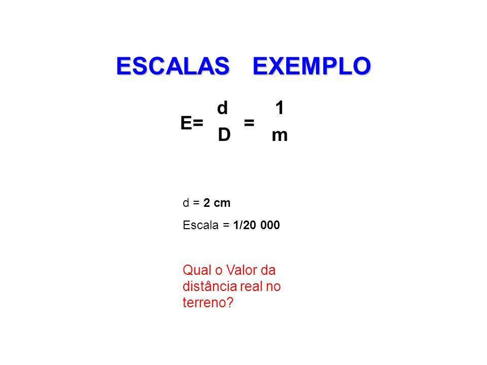 ESCALAS EXEMPLO E= d D = 1 m