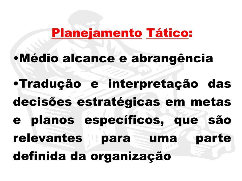 Planejamento Tático: Médio alcance e abrangência.