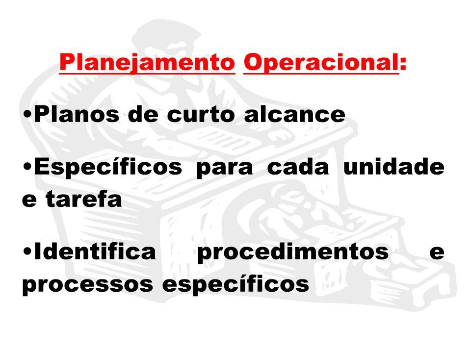 Planejamento Operacional: