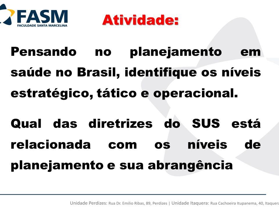 Atividade: Pensando no planejamento em saúde no Brasil, identifique os níveis estratégico, tático e operacional.
