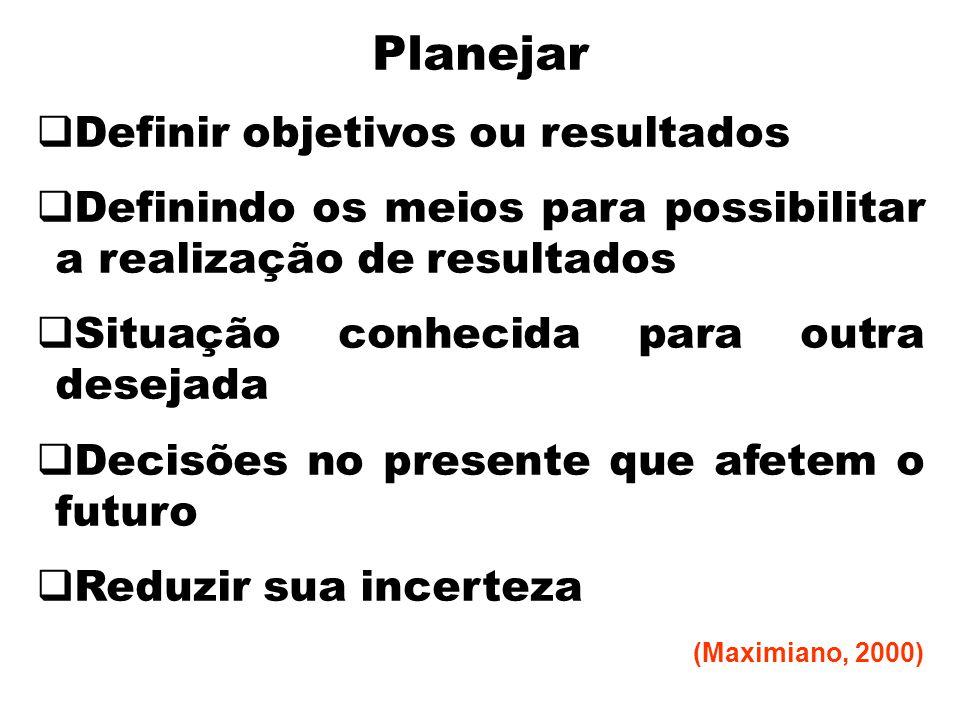 Planejar Definir objetivos ou resultados
