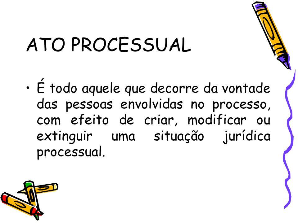 ATO PROCESSUAL