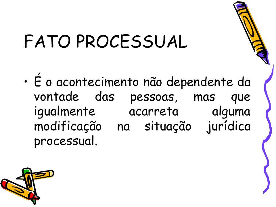 FATO PROCESSUAL