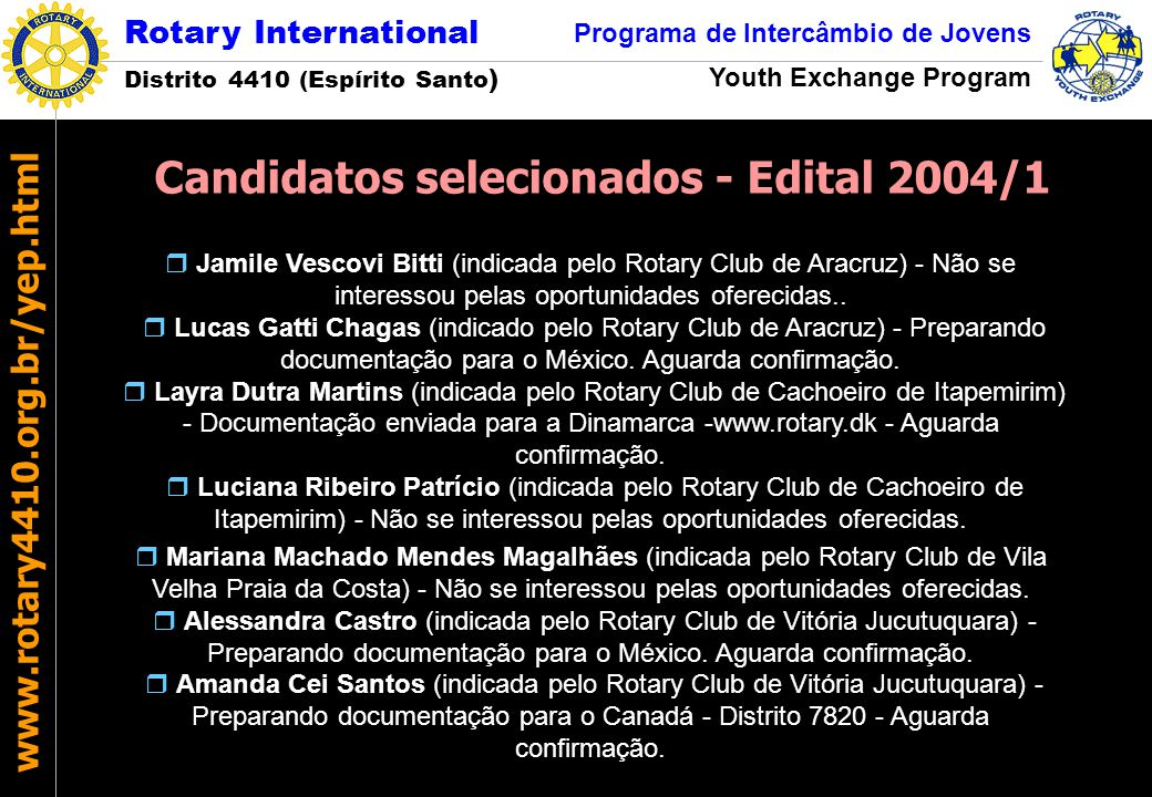 Candidatos selecionados - Edital 2004/1