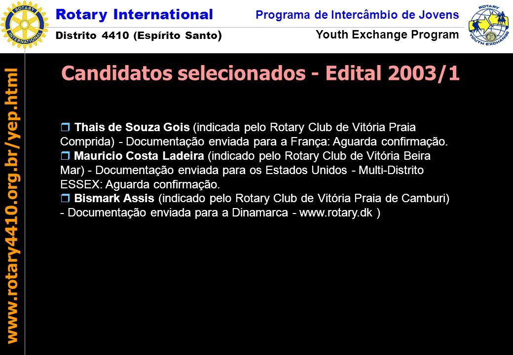 Candidatos selecionados - Edital 2003/1