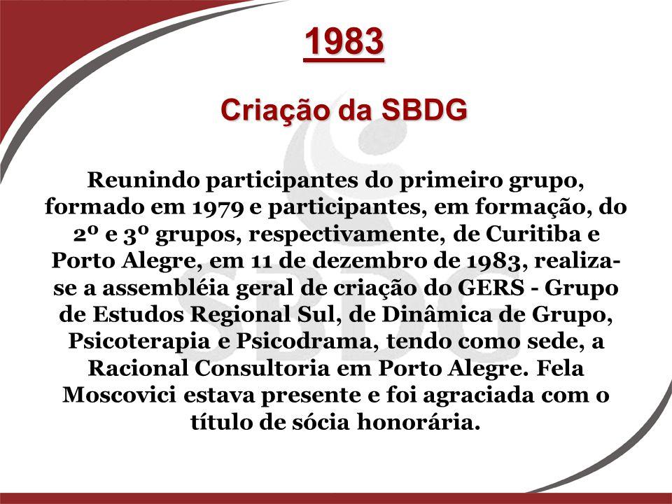 1983 Criação da SBDG.
