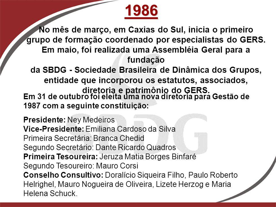 1986 No mês de março, em Caxias do Sul, inicia o primeiro
