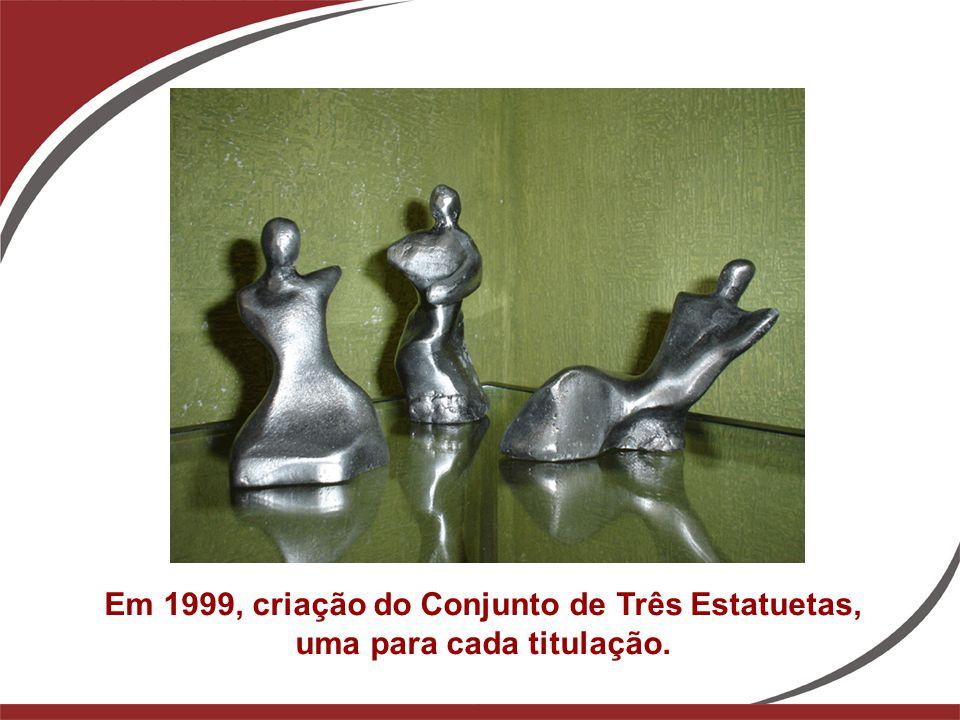 Em 1999, criação do Conjunto de Três Estatuetas, uma para cada titulação.