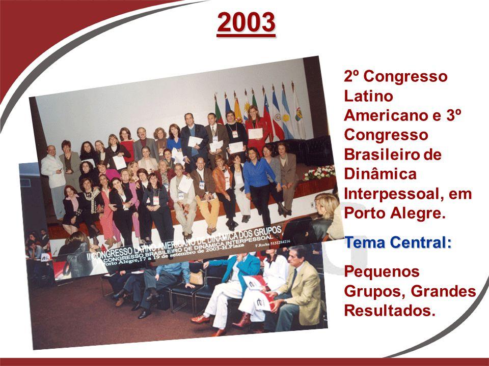 2003 2º Congresso Latino Americano e 3º Congresso Brasileiro de Dinâmica Interpessoal, em Porto Alegre.