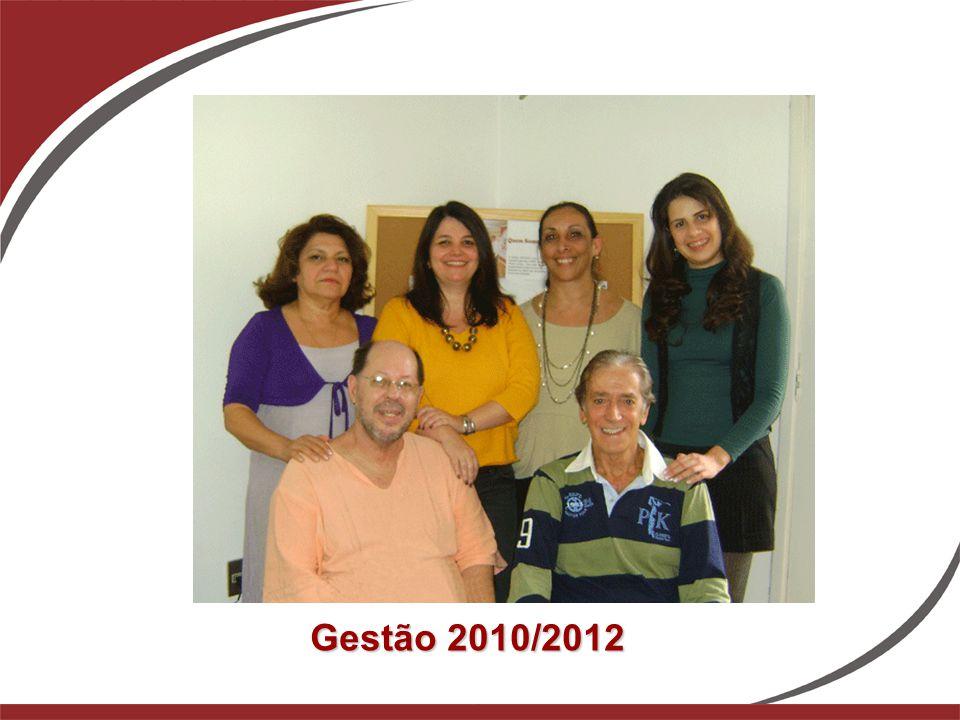 Gestão 2010/2012